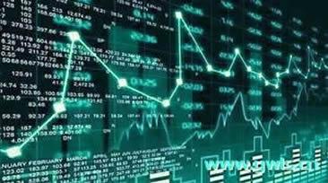 在广发证券开户成功阐述豆粕价格走势