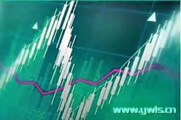 基金投资指南讲述东方财富期货